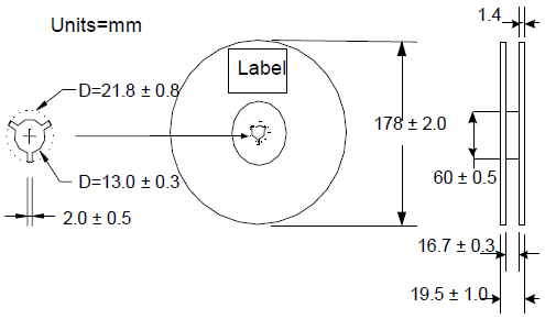 Antenna reel specifications